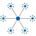 Hub and Spoke 2013-12-11_16-54-11