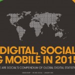2015 We Are Social Digitale Statistiken