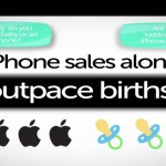 Qualman Mobile Stats Video - Mobilenomics 2013