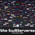 the Twitterverse Tools