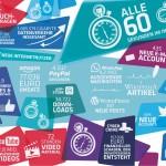 60 Sekunden im Internet Infografik
