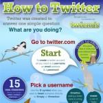 How to Twitter so stellt man das bei Twitter richtig an.