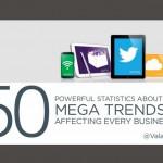 50 Mega Trends ValaAfshar