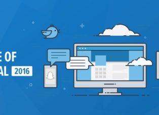 Social Media Report 2016 Buffer