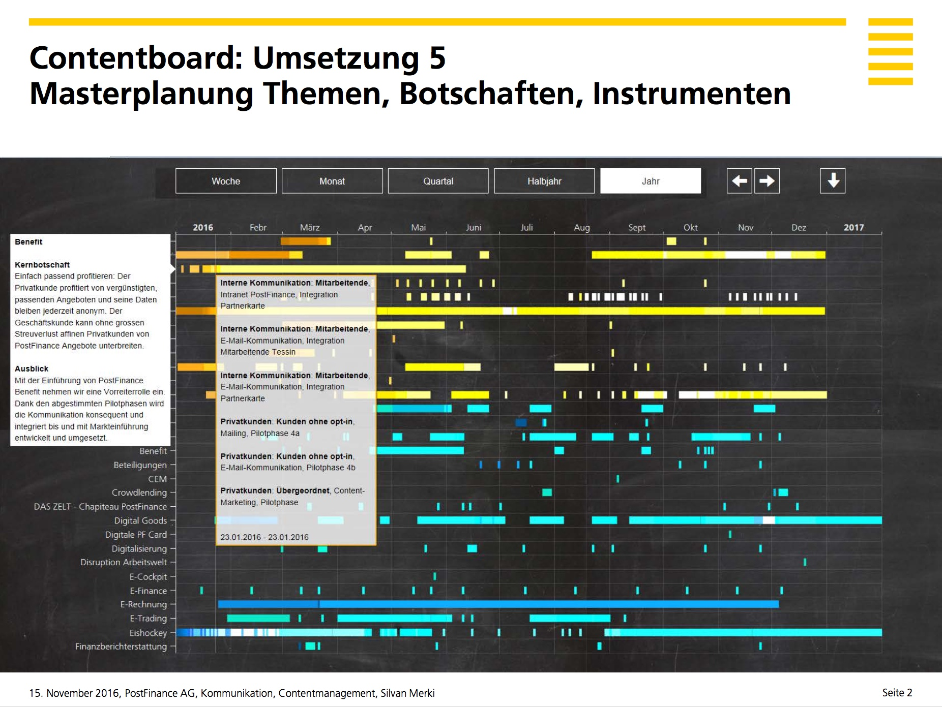 Contentboard der PostFinance Newsroom Redaktionsplanung
