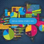 Social Media in der Schweiz: Neue Zahlen für 2017 Xeit gmbh