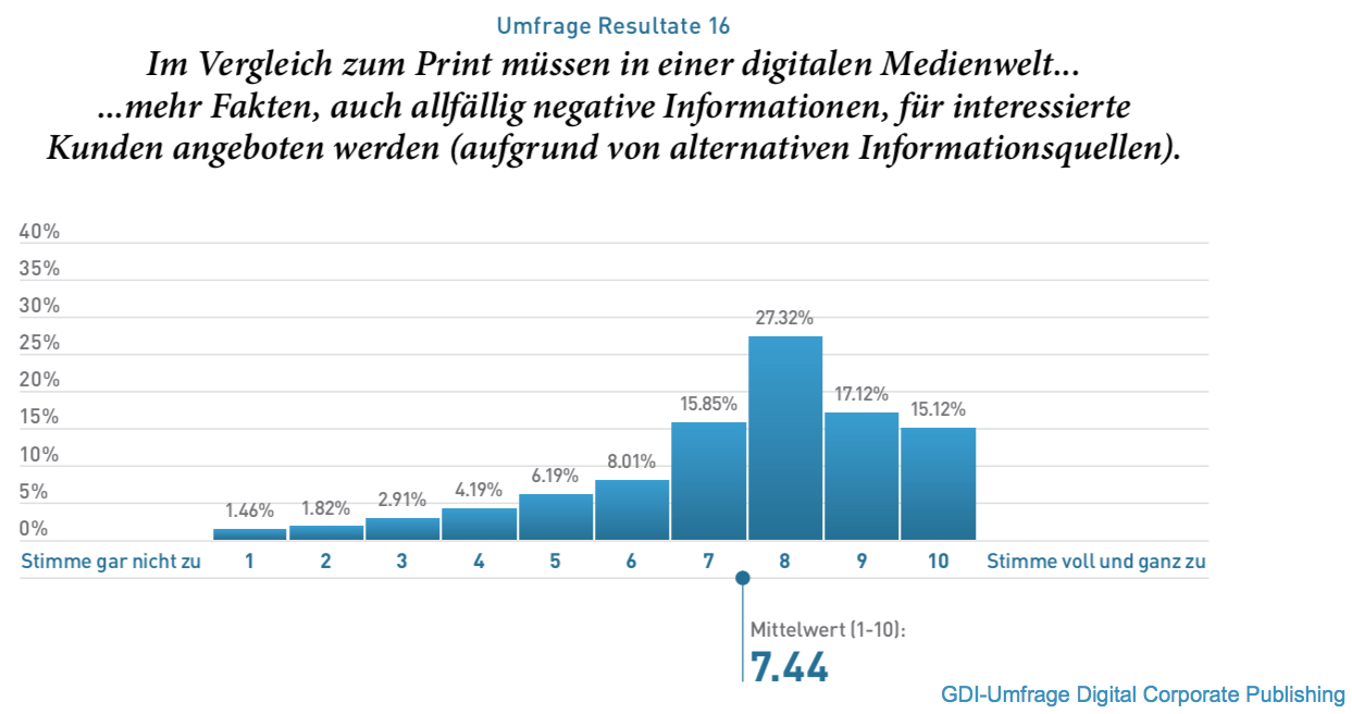 GDI Digital Corporate Publishing