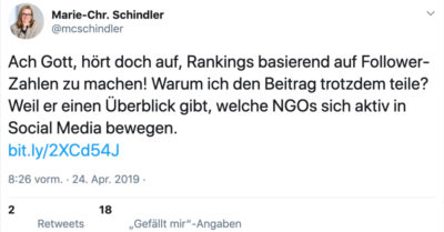 Schweizer NPO 2019 Follower Ranking