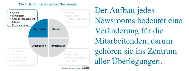 4 Handlungsfelder des Newsroom Menschen. Der Aufbau jedes Newsrooms bedeutet eine Veränderung für die Mitarbeitenden, darum gehören sie ins Zentrum aller Überlegungen.