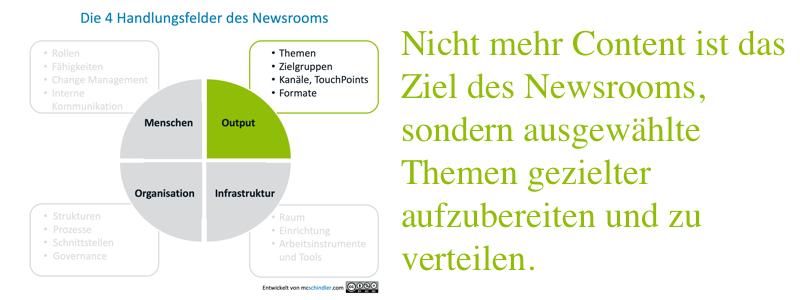 4 Handlungsfelder des Newsrooms Output. Nicht mehr Content ist das Ziel des Newsrooms, sondern ausgewählte Themen gezielter aufzubereiten und zu verteilen.