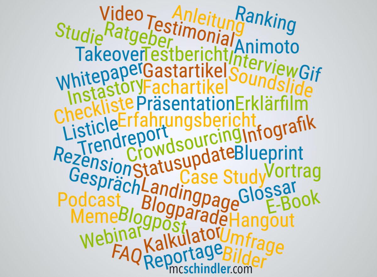 Contentstrategie Newsroom Contentformate Formate