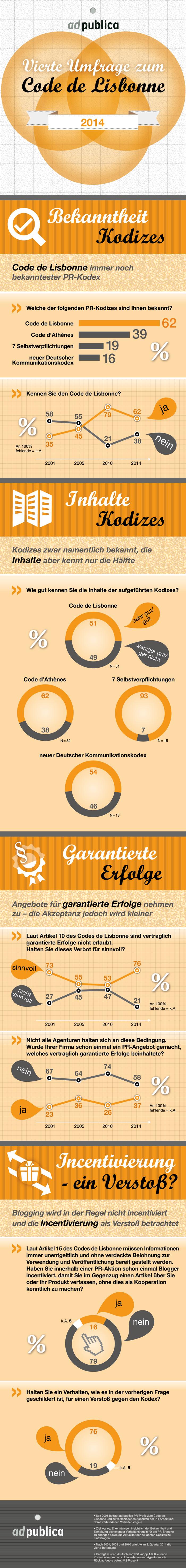CDL_2014_Grafik